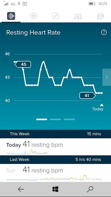 Low heart rate: Since receiving a    - British Heart Fou