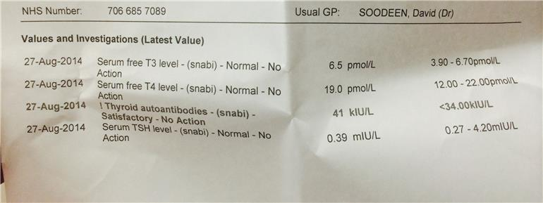 Test Results Can Some Please Interpret My Test Thyroid Uk