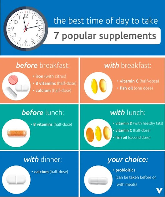The Best Time Of Day To Take 7 Popular Supp Diabetes India