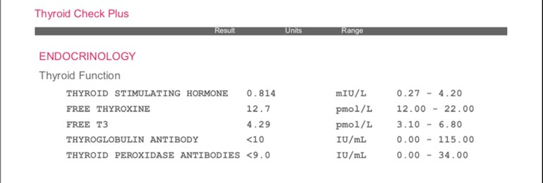 New Blood Results Show Very Small Improvement I Thyroid Uk