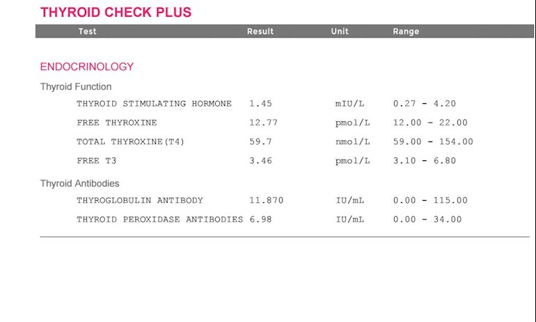 Symptoms But Blood Test Normal Ranges Thyroid Uk